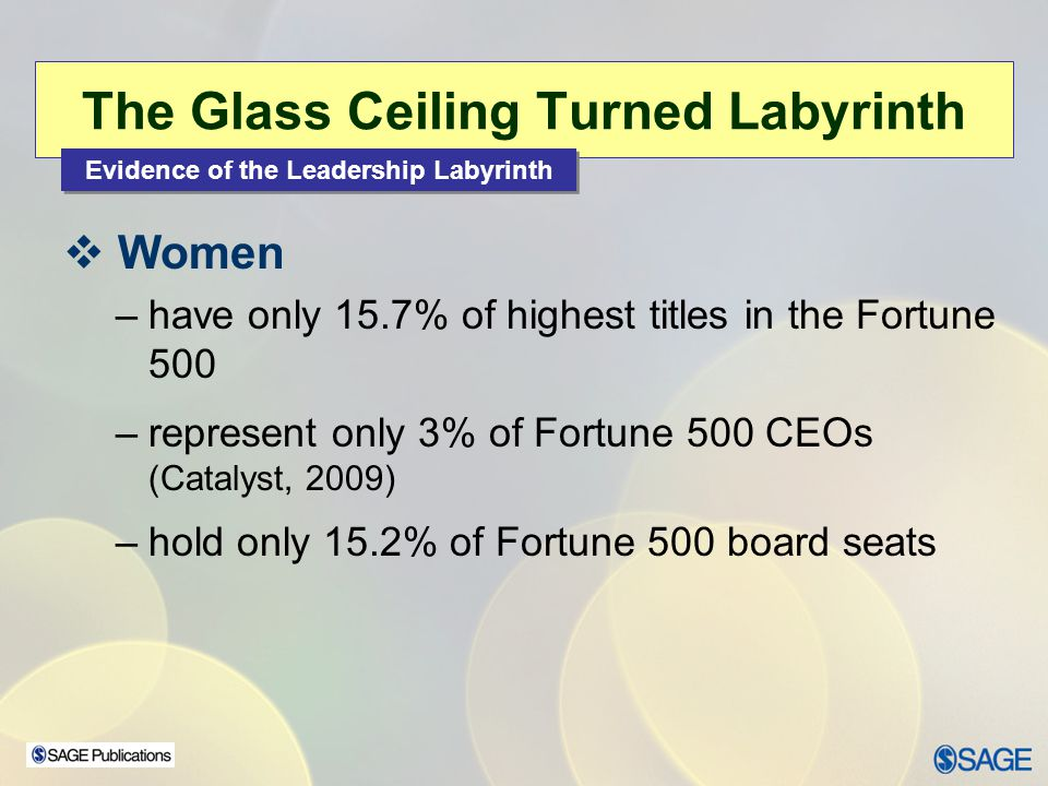 Women –have only 15.7% of highest titles in the Fortune 500 –represent only 3% of Fortune 500 CEOs (Catalyst, 2009) –hold only 15.2% of Fortune 500 bo