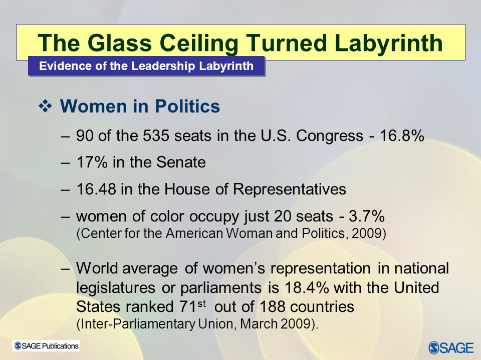 Women in Politics –90 of the 535 seats in the U.S. Congress - 16.8% –17% in the Senate –16.48 in the House of Representatives –women of color occupy j