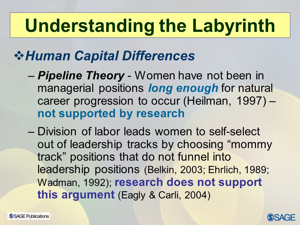 Human Capital Differences –Pipeline Theory - Women have not been in managerial positions long enough for natural career progression to occur (Heilman,