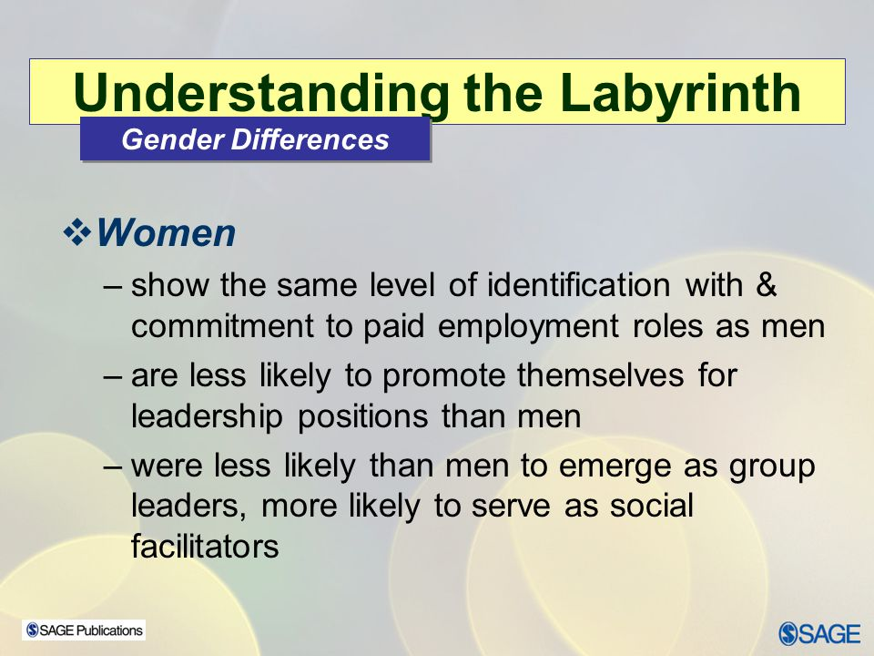 Women –show the same level of identification with & commitment to paid employment roles as men –are less likely to promote themselves for leadership p