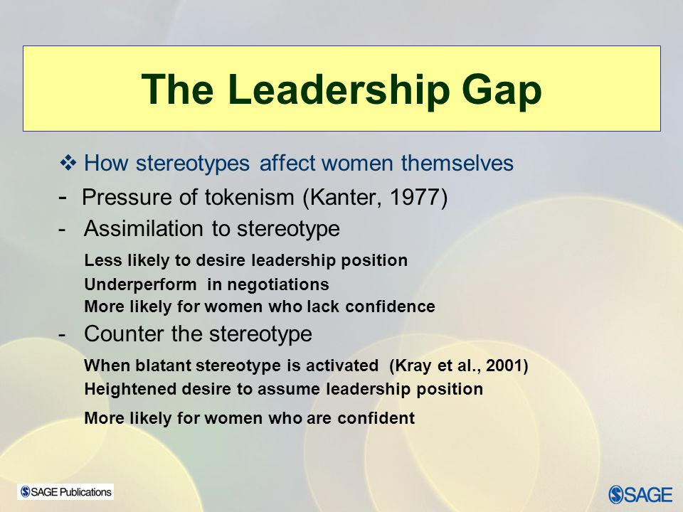 The Leadership Gap How stereotypes affect women themselves - Pressure of tokenism (Kanter, 1977) -Assimilation to stereotype Less likely to desire lea