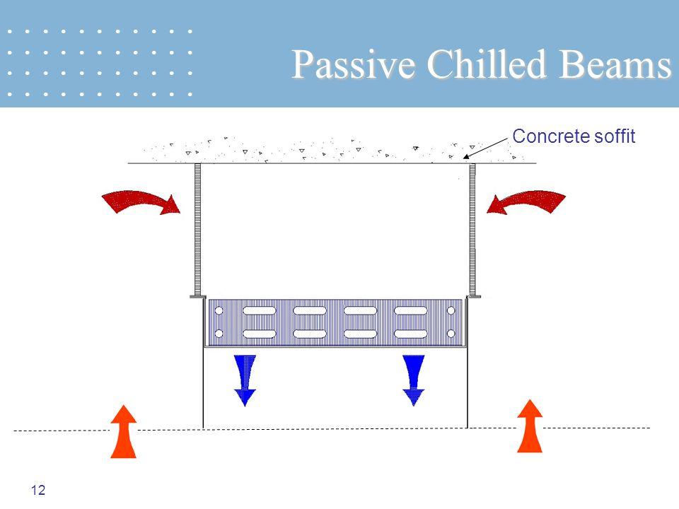 12 Concrete soffit Passive Chilled Beams