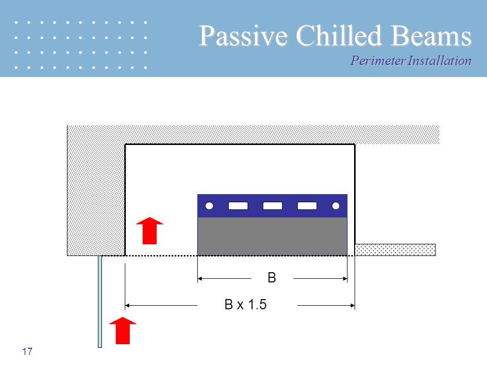 17 Passive Chilled Beams Perimeter Installation B B x 1.5