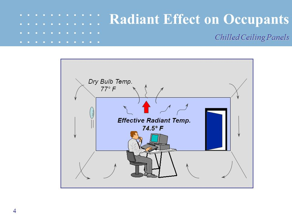 4 Radiant Effect on Occupants Chilled Ceiling Panels 77° F 74.5° F Dry Bulb Temp. Effective Radiant Temp.