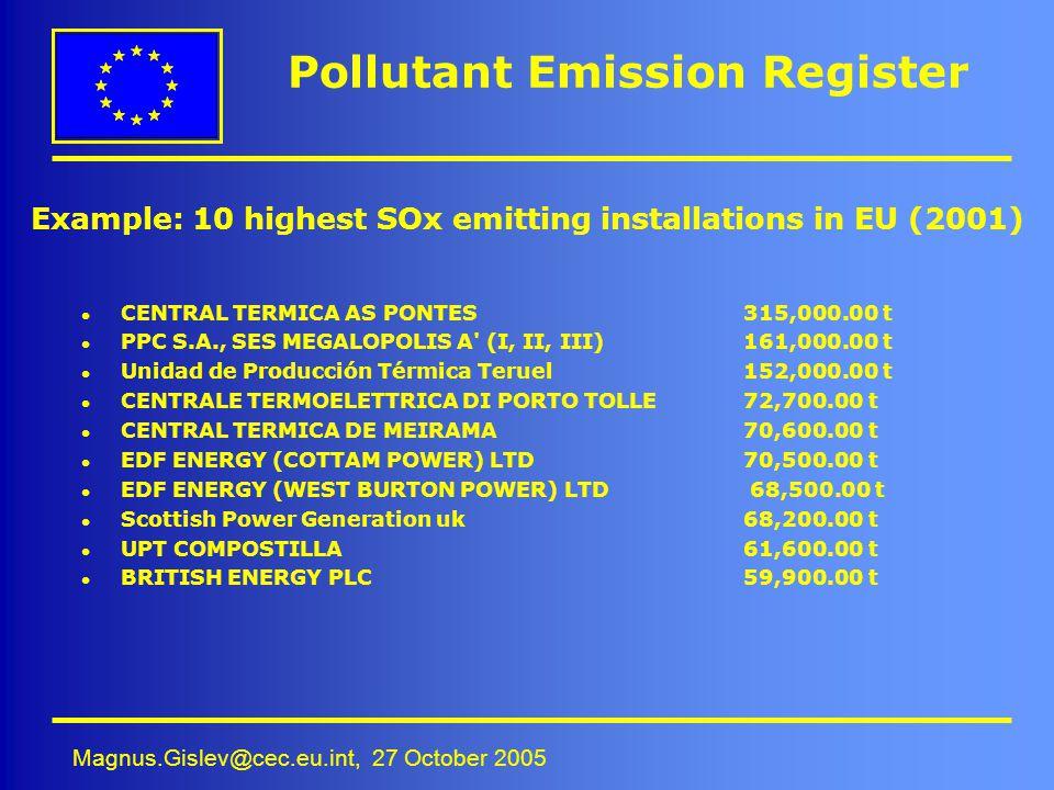 Magnus.Gislev@cec.eu.int, 27 October 2005 Pollutant Emission Register Example: 10 highest SOx emitting installations in EU (2001) l CENTRAL TERMICA AS