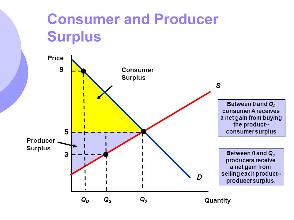 Consumer and Producer Surplus To determine the welfare effect of a governmental policy we can measure the gain or loss in consumer and producer surplus.
