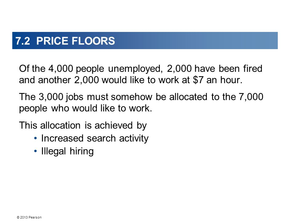 7.2 PRICE FLOORS Of the 4,000 people unemployed, 2,000 have been fired and another 2,000 would like to work at $7 an hour.