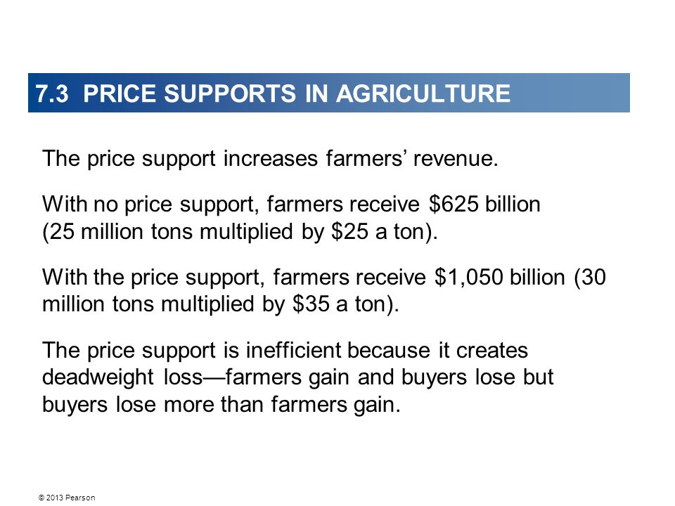 © 2013 Pearson 7.3 PRICE SUPPORTS IN AGRICULTURE The price support increases farmers revenue.