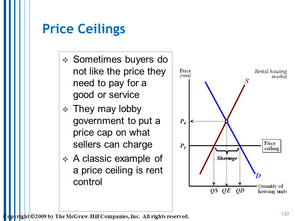 1-23 Price Ceilings Sometimes buyers do not like the price they need to pay for a good or service They may lobby government to put a price cap on what sellers can charge A classic example of a price ceiling is rent control Copyright 2009 by The McGraw-Hill Companies, Inc.