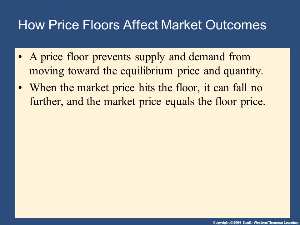 Copyright © 2004 South-Western/Thomson Learning How Price Floors Affect Market Outcomes A price floor prevents supply and demand from moving toward th