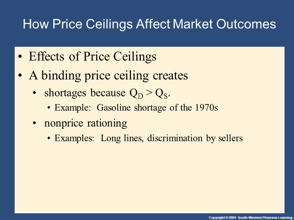 Copyright © 2004 South-Western/Thomson Learning How Price Ceilings Affect Market Outcomes Effects of Price Ceilings A binding price ceiling creates sh