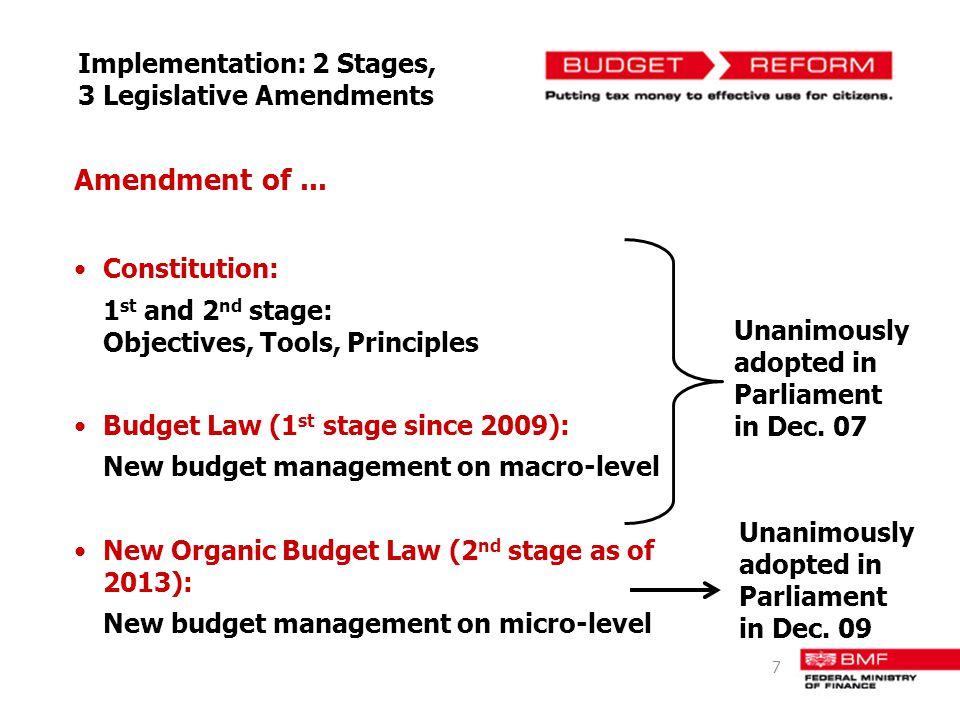 Implementation: 2 Stages, 3 Legislative Amendments Amendment of...