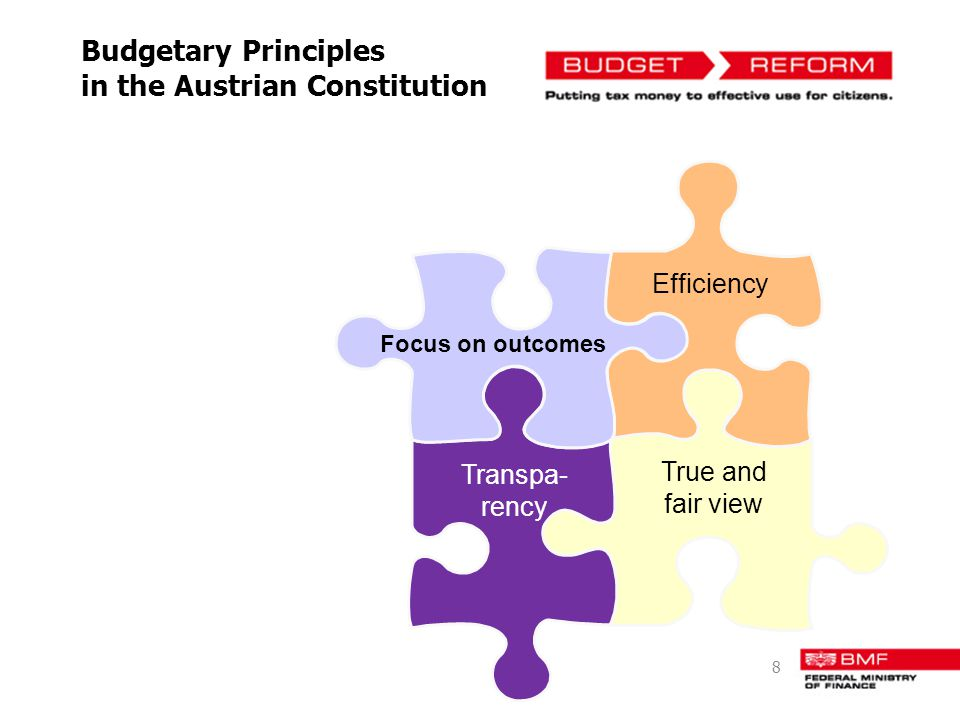 Efficiency True and fair view Transpa- rency Budgetary Principles in the Austrian Constitution Focus on outcomes 8