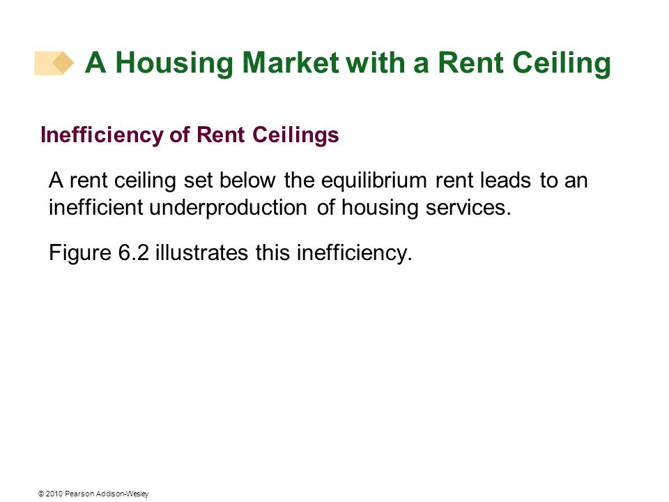© 2010 Pearson Addison-Wesley Inefficiency of Rent Ceilings A rent ceiling set below the equilibrium rent leads to an inefficient underproduction of h