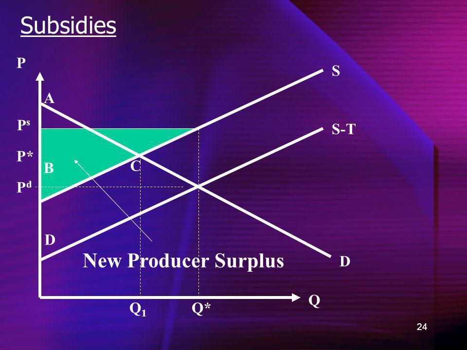 24 Subsidies D Q P Q* P* A B C D Q1Q1 New Producer Surplus S-T S PsPs PdPd