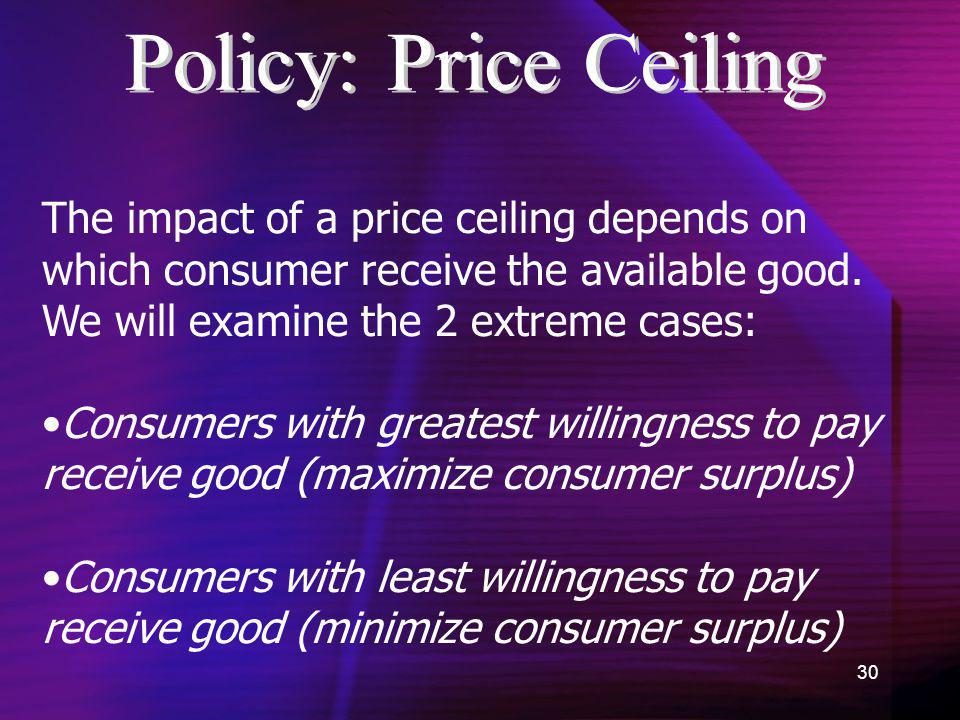 30 The impact of a price ceiling depends on which consumer receive the available good. We will examine the 2 extreme cases: Consumers with greatest wi