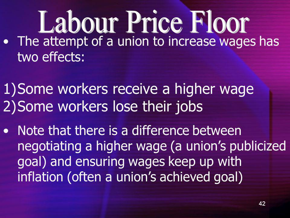 42 The attempt of a union to increase wages has two effects: 1)Some workers receive a higher wage 2)Some workers lose their jobs Note that there is a