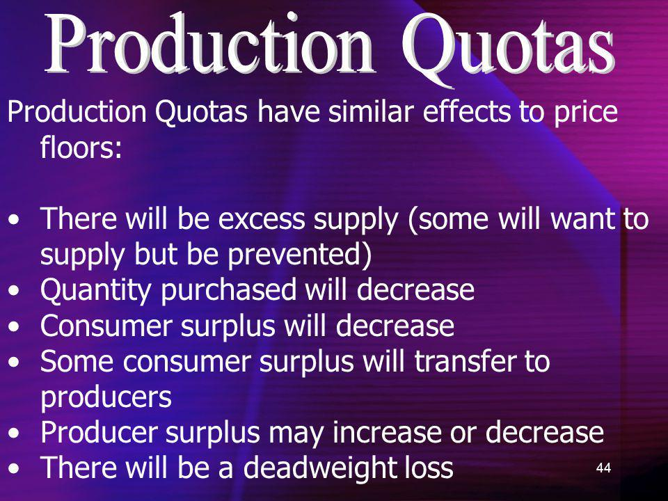 44 Production Quotas have similar effects to price floors: There will be excess supply (some will want to supply but be prevented) Quantity purchased