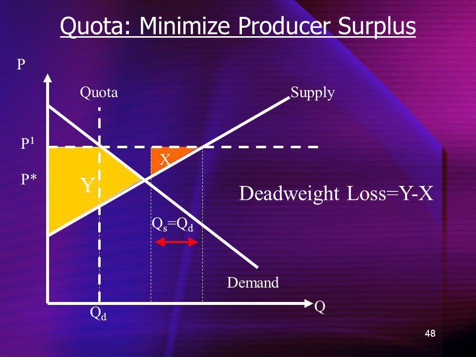 48 Quota: Minimize Producer Surplus Demand Q P =Q d P* Y X QdQd SupplyQuota QsQs Deadweight Loss=Y-X P1P1