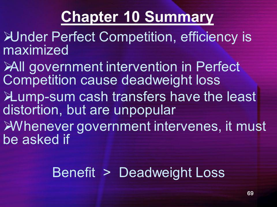69 Chapter 10 Summary Under Perfect Competition, efficiency is maximized All government intervention in Perfect Competition cause deadweight loss Lump