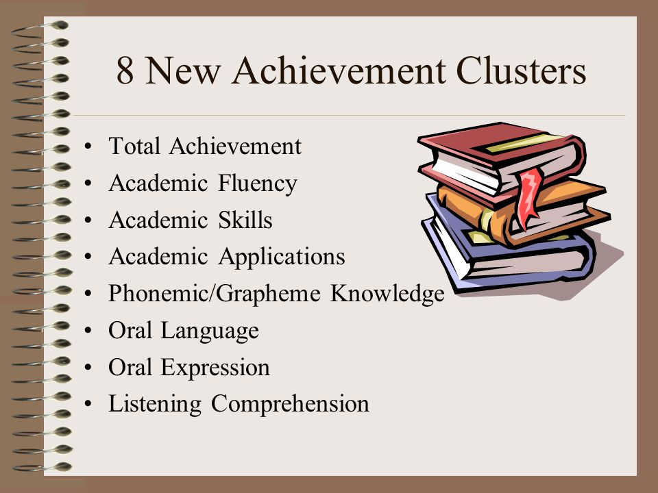 Tests of Achievement: Extended Battery Word AttackPicture Vocabulary Oral ComprehensionEditing Reading VocabularyQuantitative Concepts Academic KnowledgeSpelling of Sounds Sound Awareness Punctuation/Capitalization