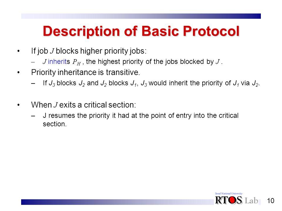 10 Description of Basic Protocol If job J blocks higher priority jobs: –J inherits P H, the highest priority of the jobs blocked by J. Priority inheri