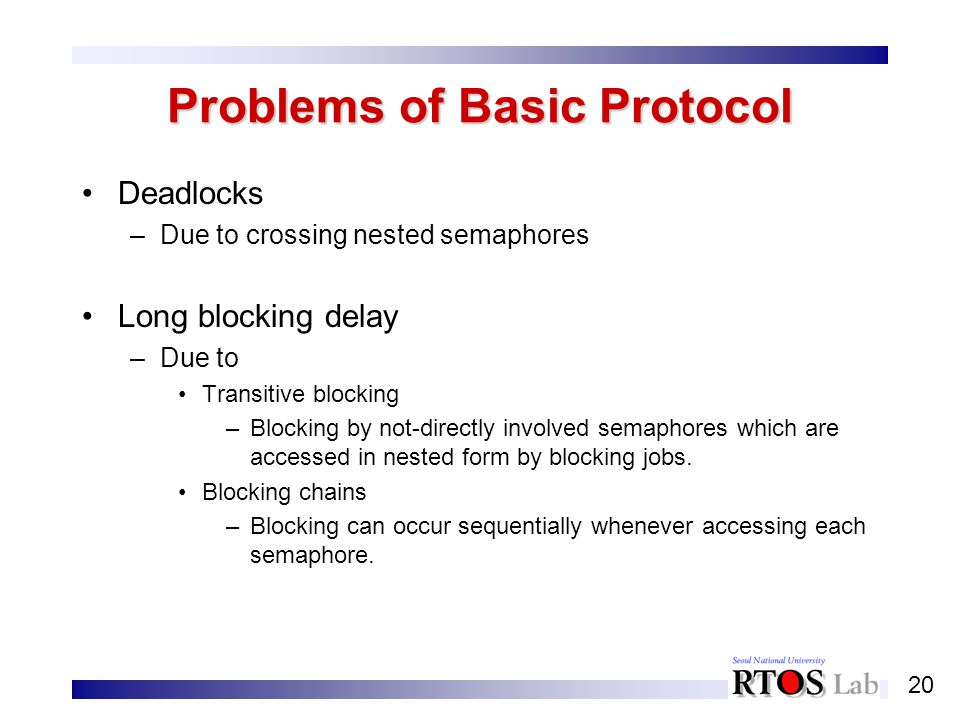 20 Problems of Basic Protocol Deadlocks –Due to crossing nested semaphores Long blocking delay –Due to Transitive blocking –Blocking by not-directly i