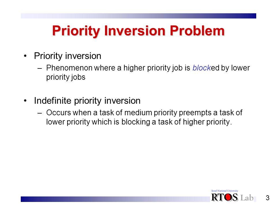 3 Priority Inversion Problem Priority inversion –Phenomenon where a higher priority job is blocked by lower priority jobs Indefinite priority inversio