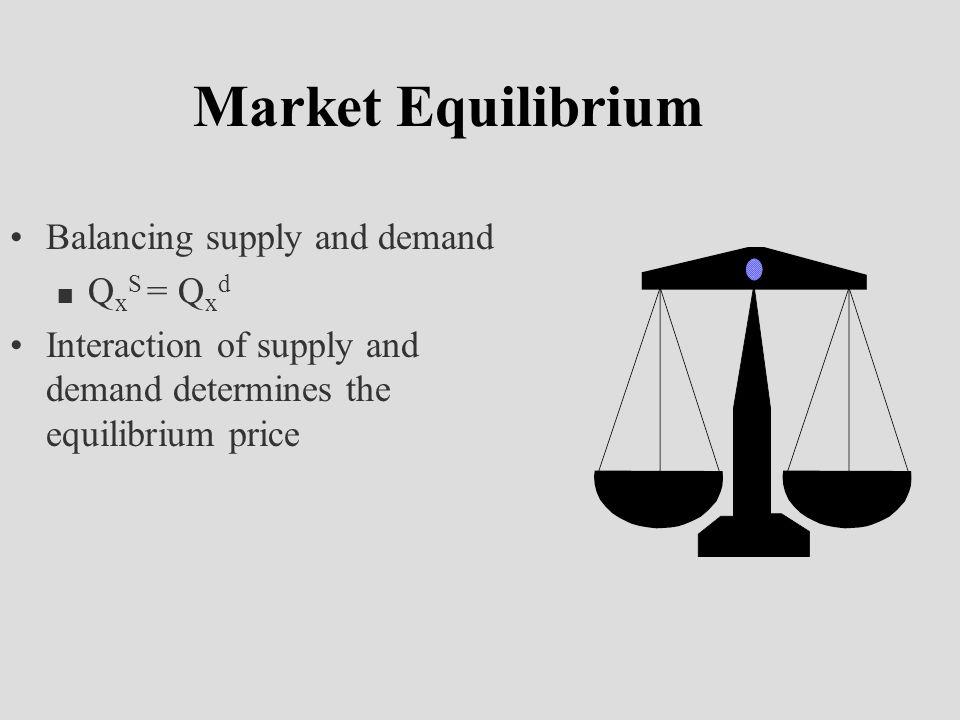 Price Quantity S D 5 6 12 Shortage 12 - 6 = 6 6 If price is too low… 7 8