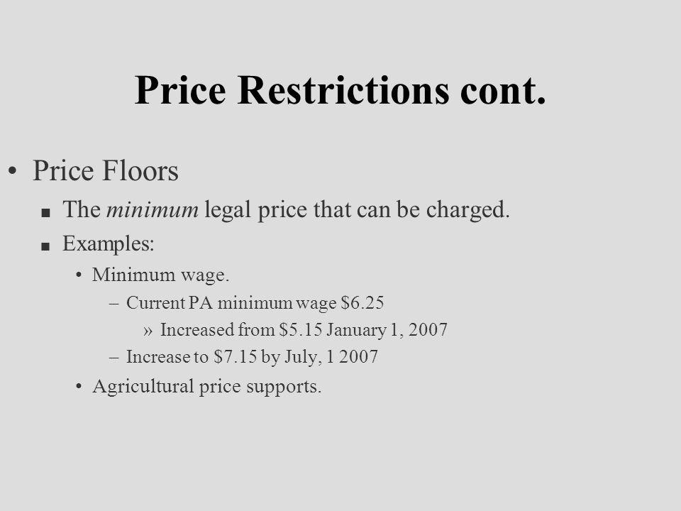 Impact of a Price Floor Price Quantity S D P* Q* Surplus PFPF QdQd QSQS