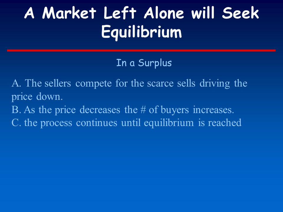 A Market Left Alone will Seek Equilibrium In a Surplus A. The sellers compete for the scarce sells driving the price down. B. As the price decreases t