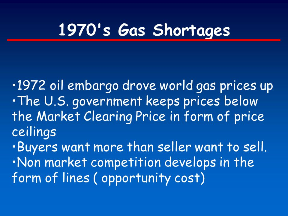 1970's Gas Shortages 1972 oil embargo drove world gas prices up The U.S. government keeps prices below the Market Clearing Price in form of price ceil