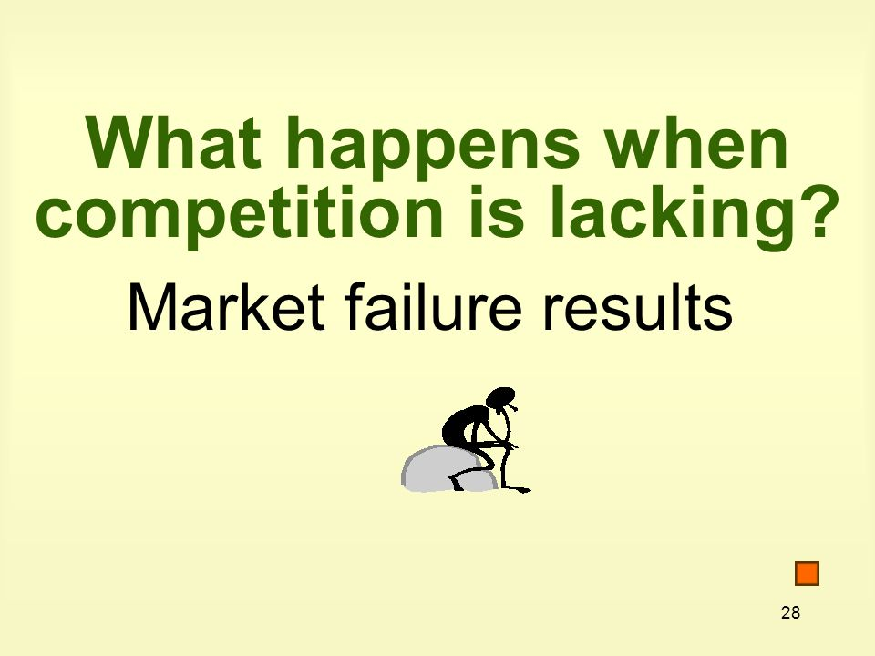 28 What happens when competition is lacking? Market failure results