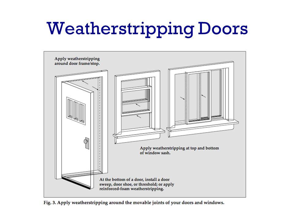 Weatherstripping Doors