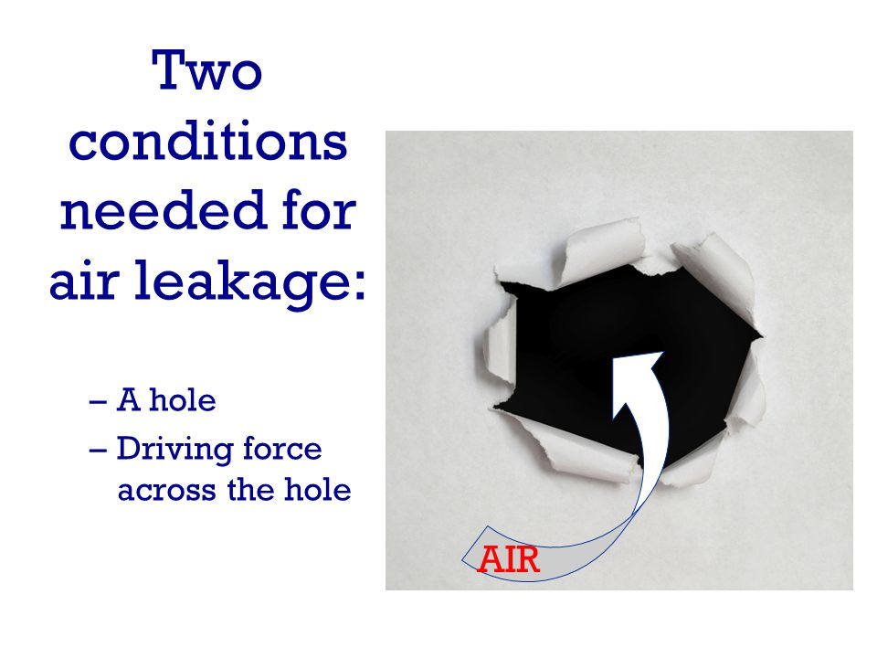 Two conditions needed for air leakage: –A hole –Driving force across the hole AIR