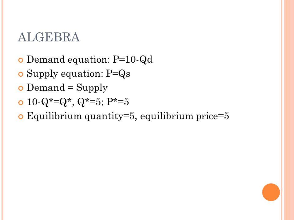 ALGEBRA Demand equation: P=10-Qd Supply equation: P=Qs Demand = Supply 10-Q*=Q*, Q*=5; P*=5 Equilibrium quantity=5, equilibrium price=5