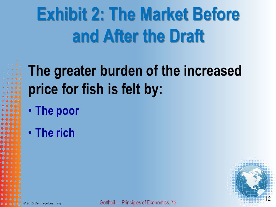 Exhibit 2: The Market Before and After the Draft © 2013 Cengage Learning Gottheil Principles of Economics, 7e 12 The greater burden of the increased price for fish is felt by: The poor The rich
