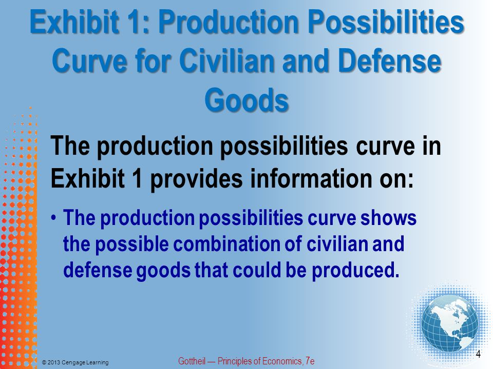 Exhibit 1: Production Possibilities Curve for Civilian and Defense Goods © 2013 Cengage Learning Gottheil Principles of Economics, 7e 4 The production possibilities curve in Exhibit 1 provides information on: The production possibilities curve shows the possible combination of civilian and defense goods that could be produced.