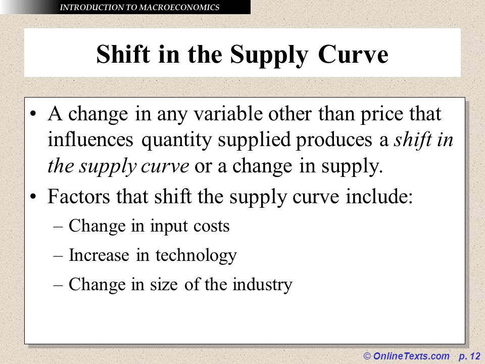 © OnlineTexts.com p. 12 Shift in the Supply Curve A change in any variable other than price that influences quantity supplied produces a shift in the
