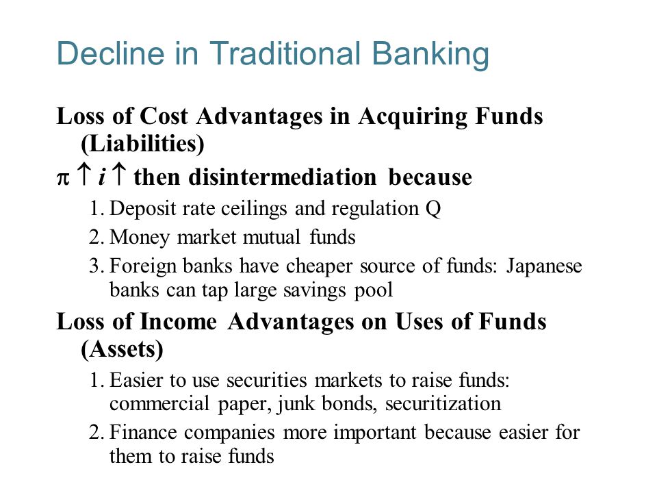 10-5 Decline in Traditional Banking Loss of Cost Advantages in Acquiring Funds (Liabilities) i then disintermediation because 1.Deposit rate ceilings and regulation Q 2.Money market mutual funds 3.Foreign banks have cheaper source of funds: Japanese banks can tap large savings pool Loss of Income Advantages on Uses of Funds (Assets) 1.Easier to use securities markets to raise funds: commercial paper, junk bonds, securitization 2.Finance companies more important because easier for them to raise funds