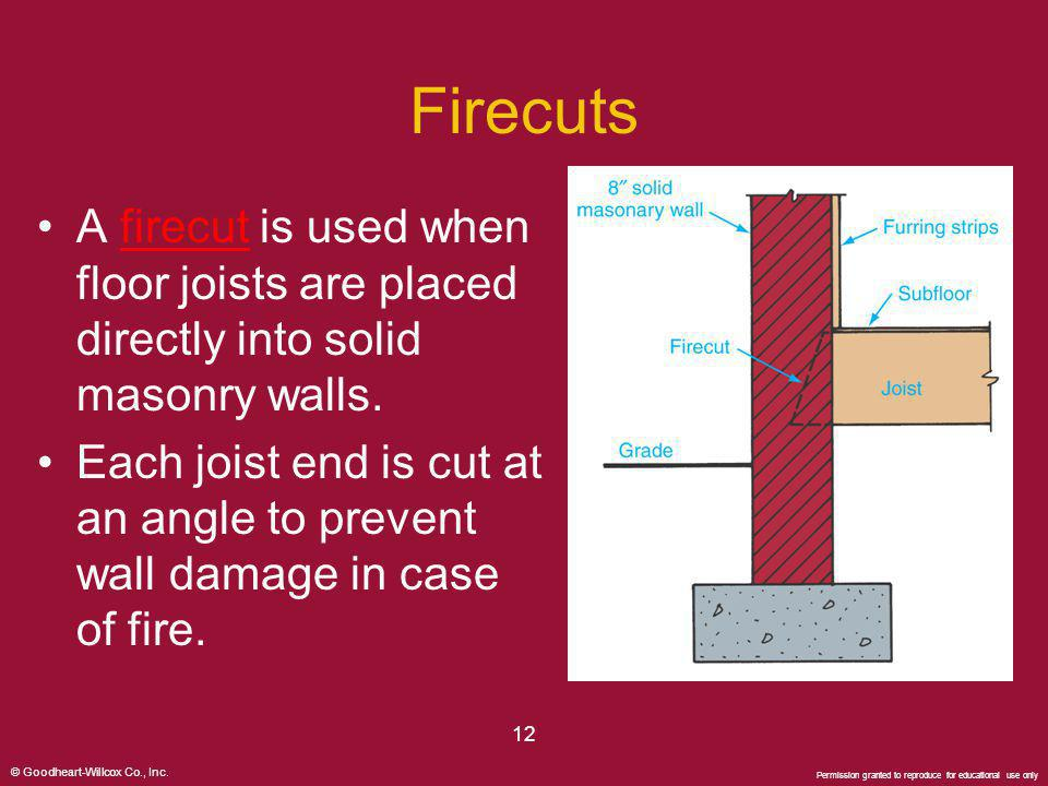 © Goodheart-Willcox Co., Inc. Permission granted to reproduce for educational use only 12 Firecuts A firecut is used when floor joists are placed dire