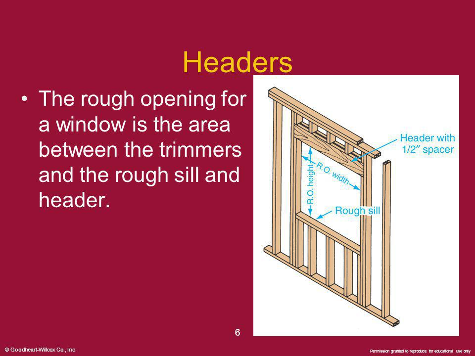© Goodheart-Willcox Co., Inc. Permission granted to reproduce for educational use only 6 ` Headers The rough opening for a window is the area between