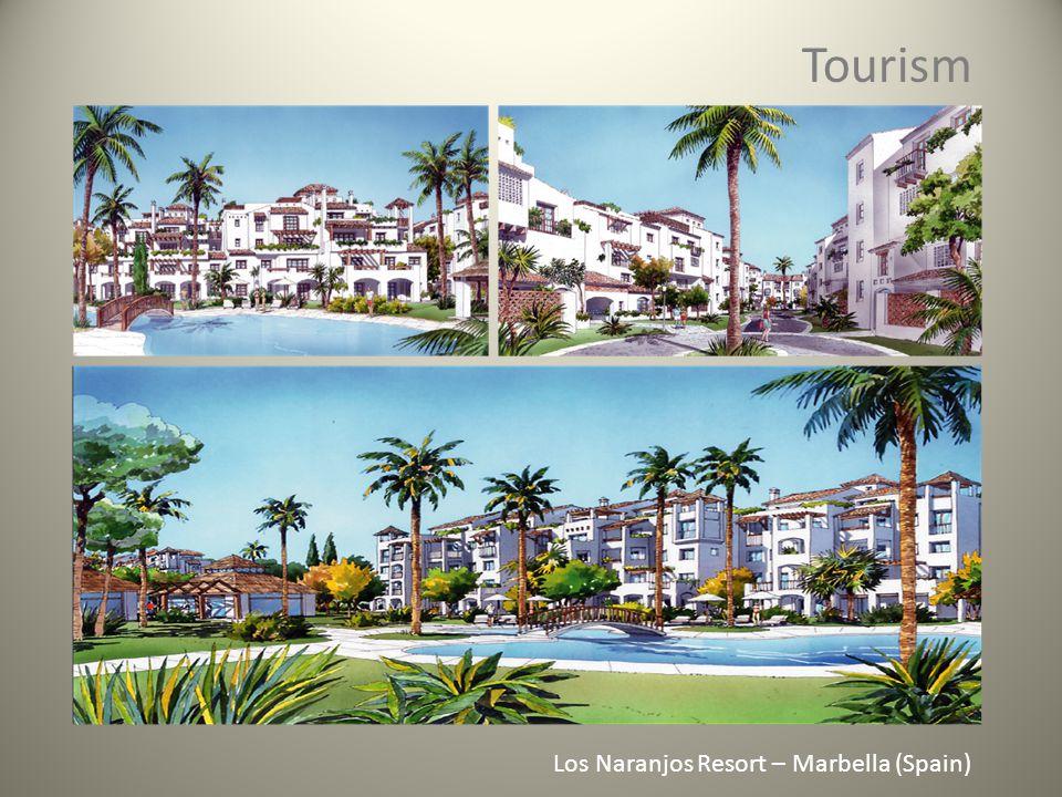 Tourism Los Naranjos Resort – Marbella (Spain)