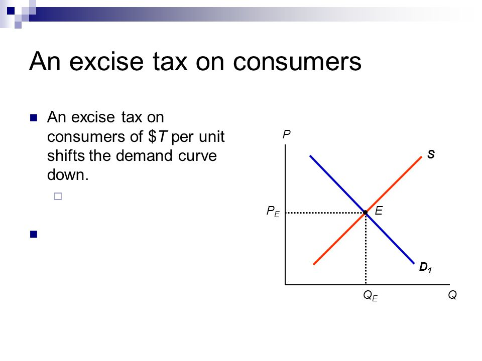 An excise tax on consumers An excise tax on consumers of $T per unit shifts the demand curve down. P Q D1D1 S PEPE QEQE E