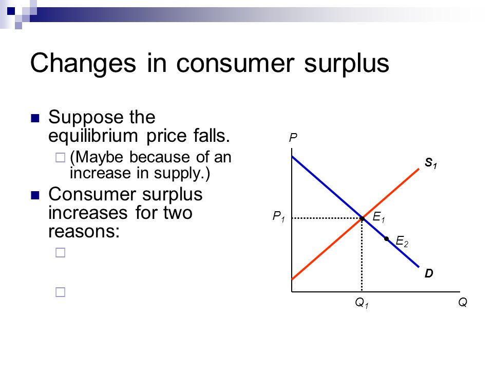 Changes in consumer surplus Suppose the equilibrium price falls. (Maybe because of an increase in supply.) Consumer surplus increases for two reasons: