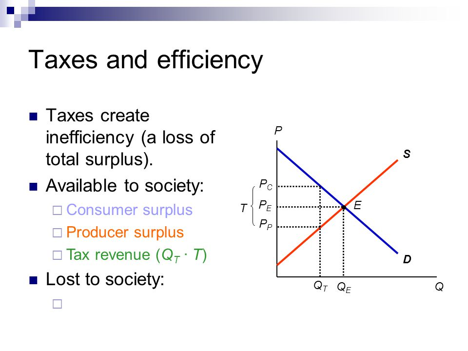 Taxes and efficiency Taxes create inefficiency (a loss of total surplus). P Q D S QEQE E PEPE T PCPC P QTQT Available to society: Consumer surplus Pro