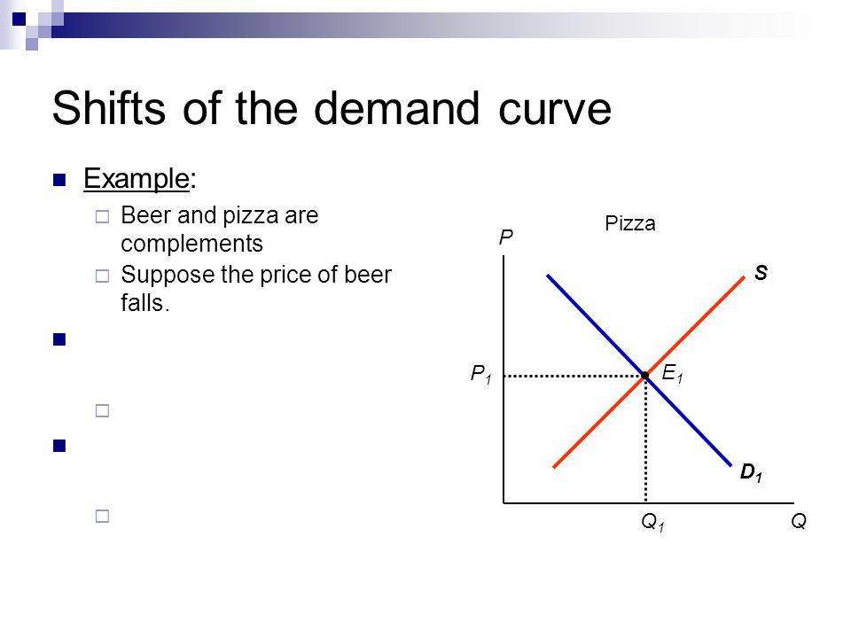 Total surplus Total surplus is the sum of (total) consumer surplus and (total) producer surplus.