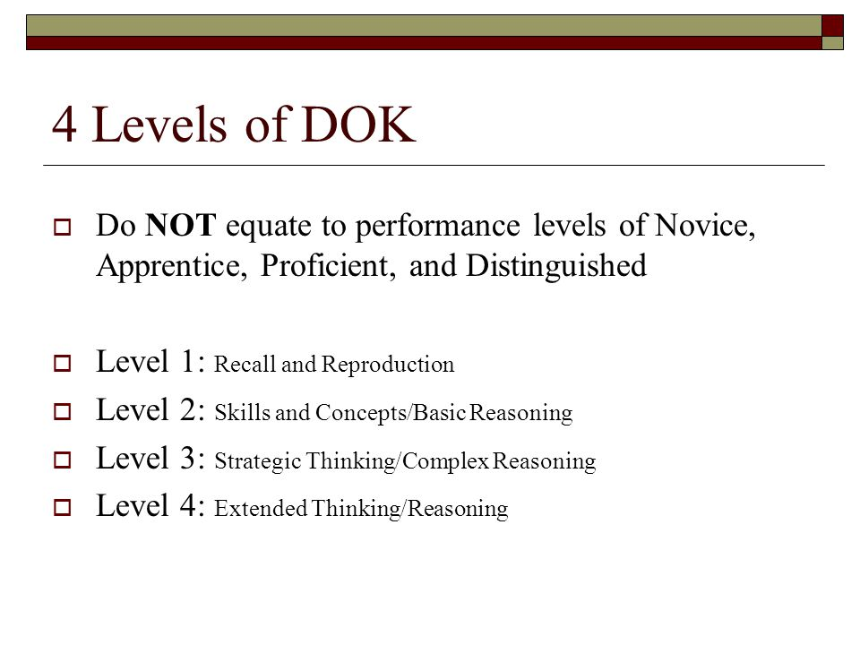 4 Levels of DOK Do NOT equate to performance levels of Novice, Apprentice, Proficient, and Distinguished Level 1: Recall and Reproduction Level 2: Ski