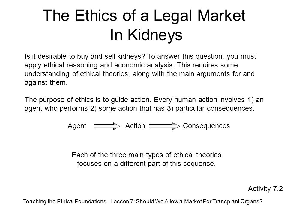 Teaching the Ethical Foundations - Lesson 7: Should We Allow a Market For Transplant Organs.