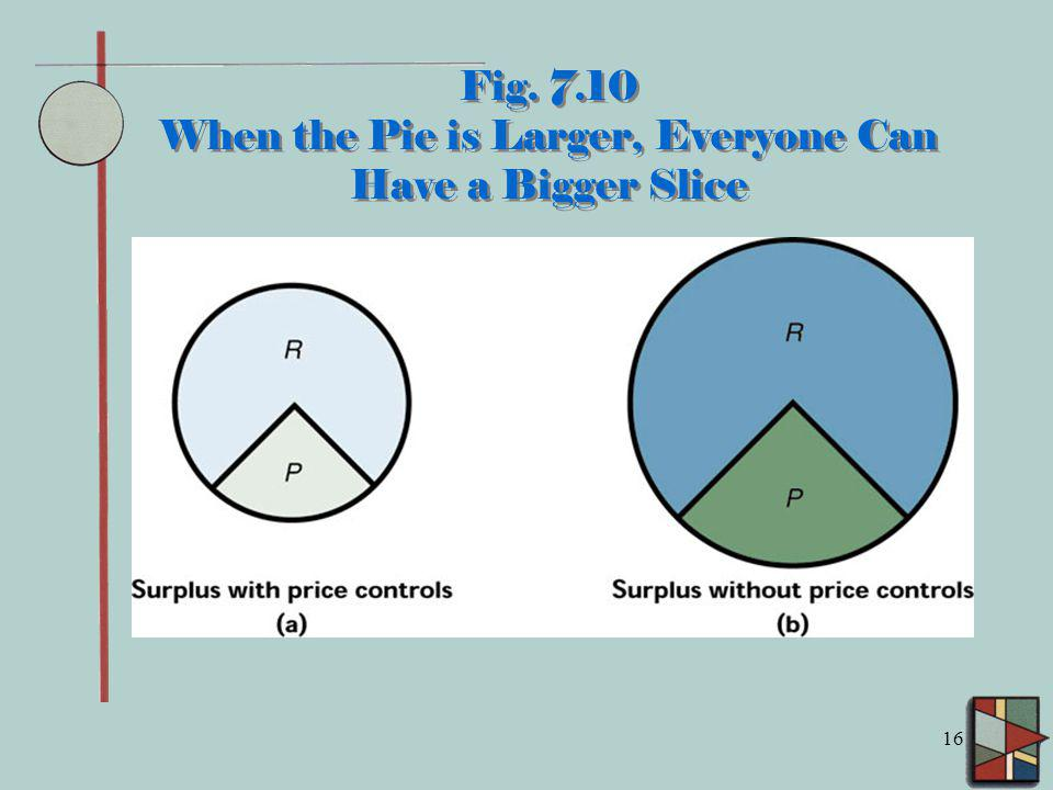 16 Fig. 7.10 When the Pie is Larger, Everyone Can Have a Bigger Slice